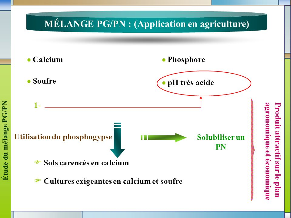 MÉLANGE PG/PN : (Application en agriculture)