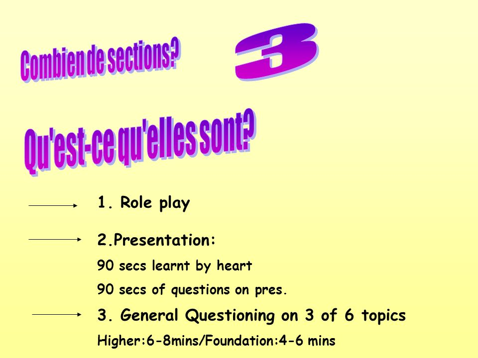 3 1. Role play 2.Presentation: 3. General Questioning on 3 of 6 topics