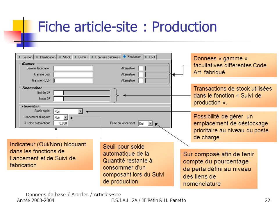Fiche article-site : Production