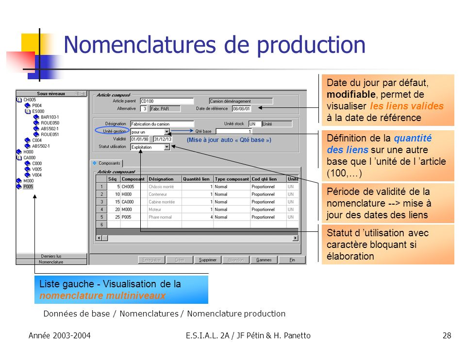 Nomenclatures de production