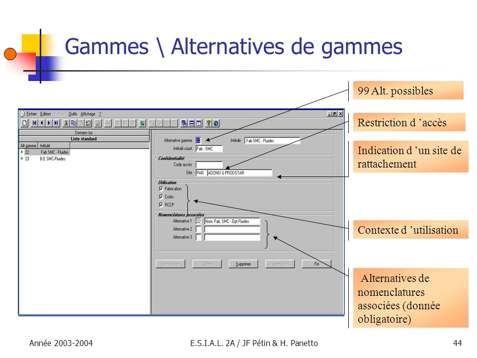 Gammes \ Alternatives de gammes