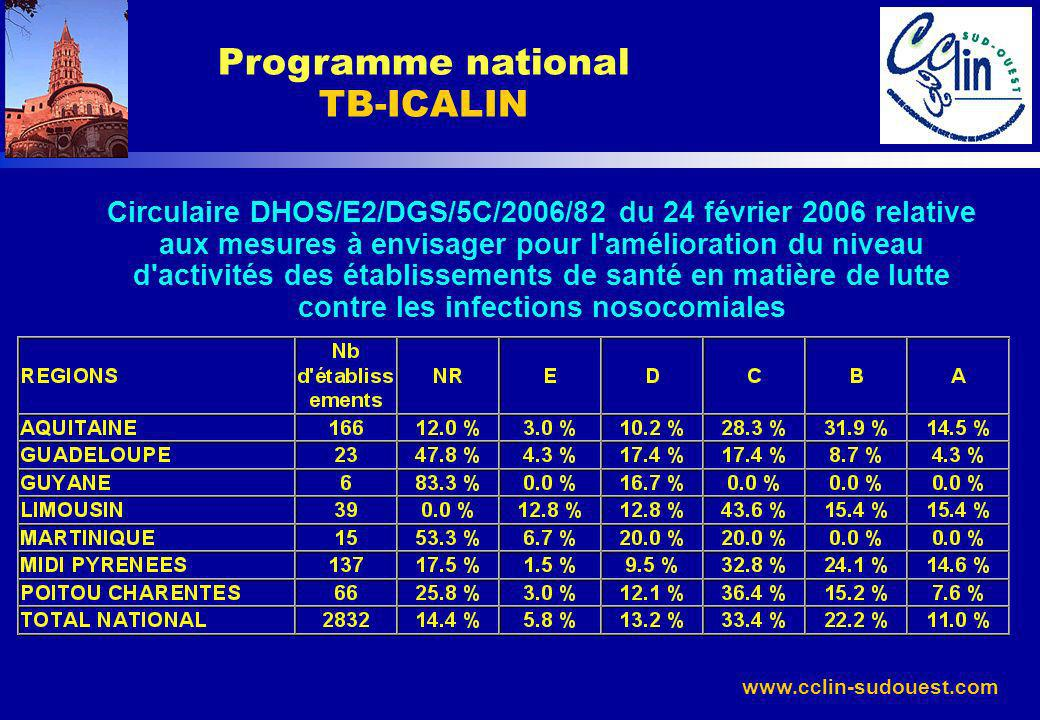 Programme national TB-ICALIN
