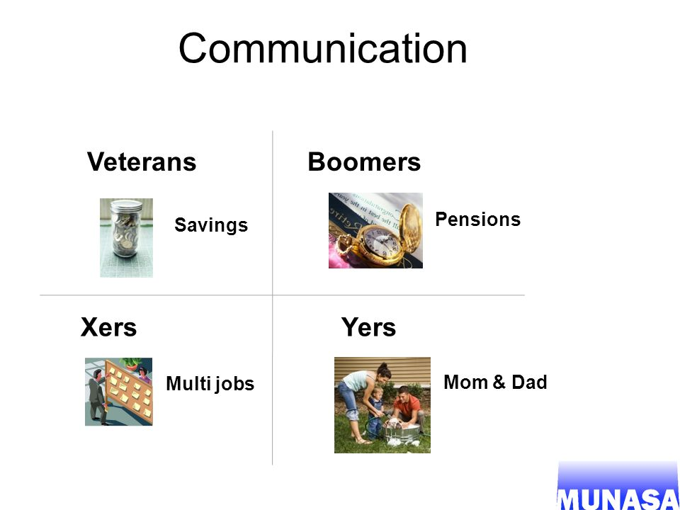 Communication Veterans Boomers Xers Yers Pensions Savings Multi jobs