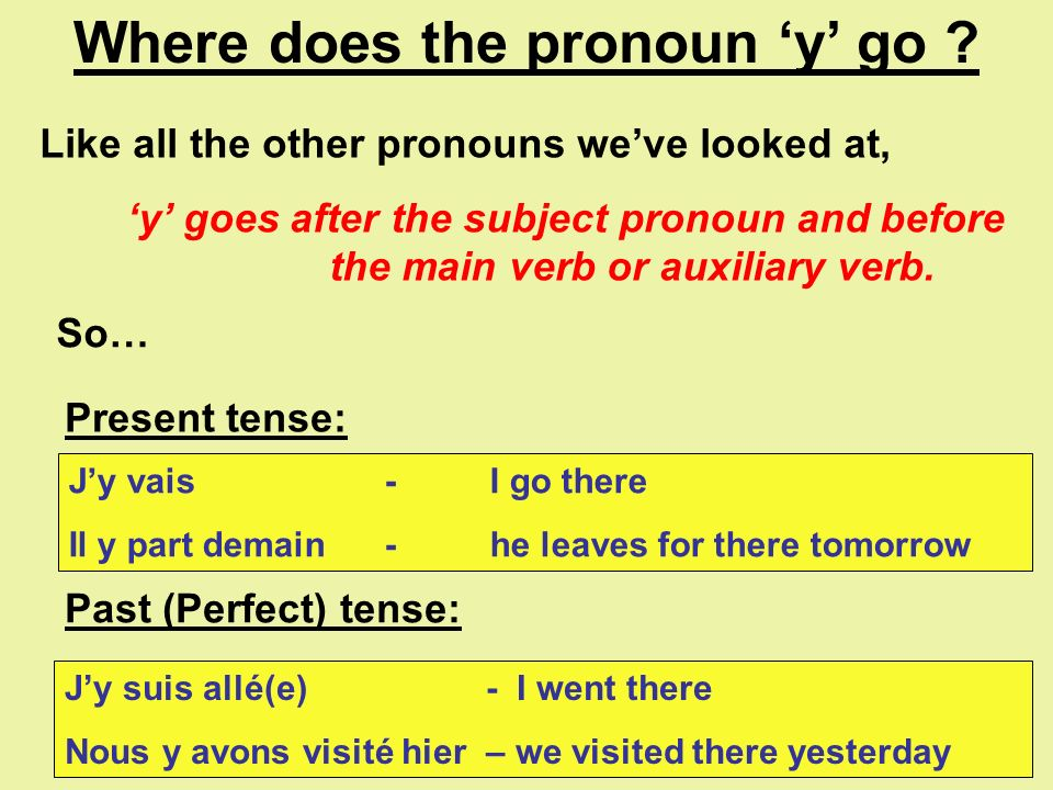 Where does the pronoun 'y' go