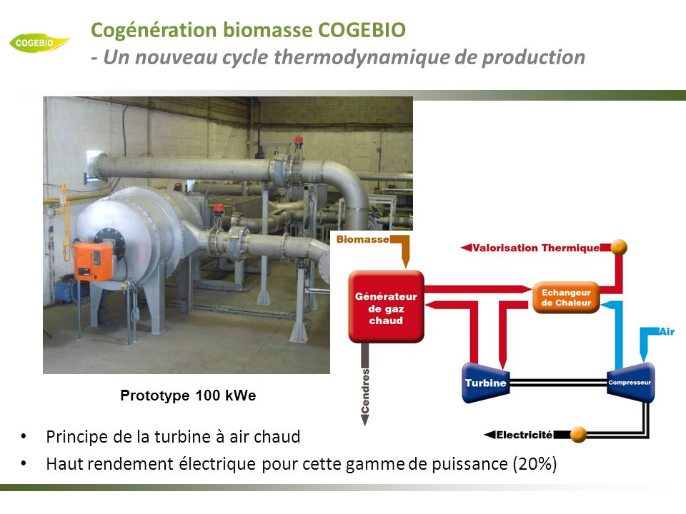 Cogénération biomasse COGEBIO - Un nouveau cycle thermodynamique de production