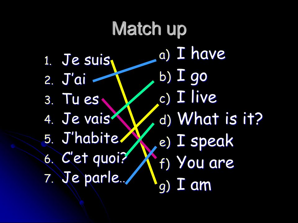 Match up I have I go I live What is it I speak You are I am Je suis
