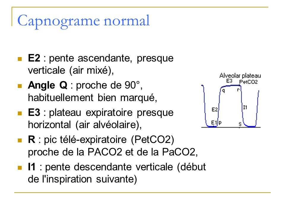 Capnograme normal E2 : pente ascendante, presque verticale (air mixé),