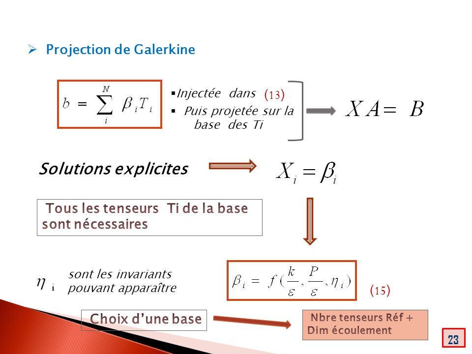Projection de Galerkine