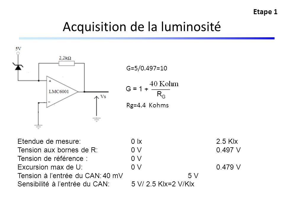Acquisition de la luminosité