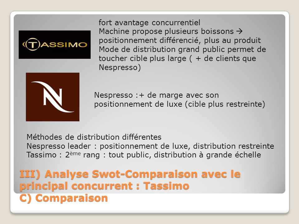Swot analysis for nespresso