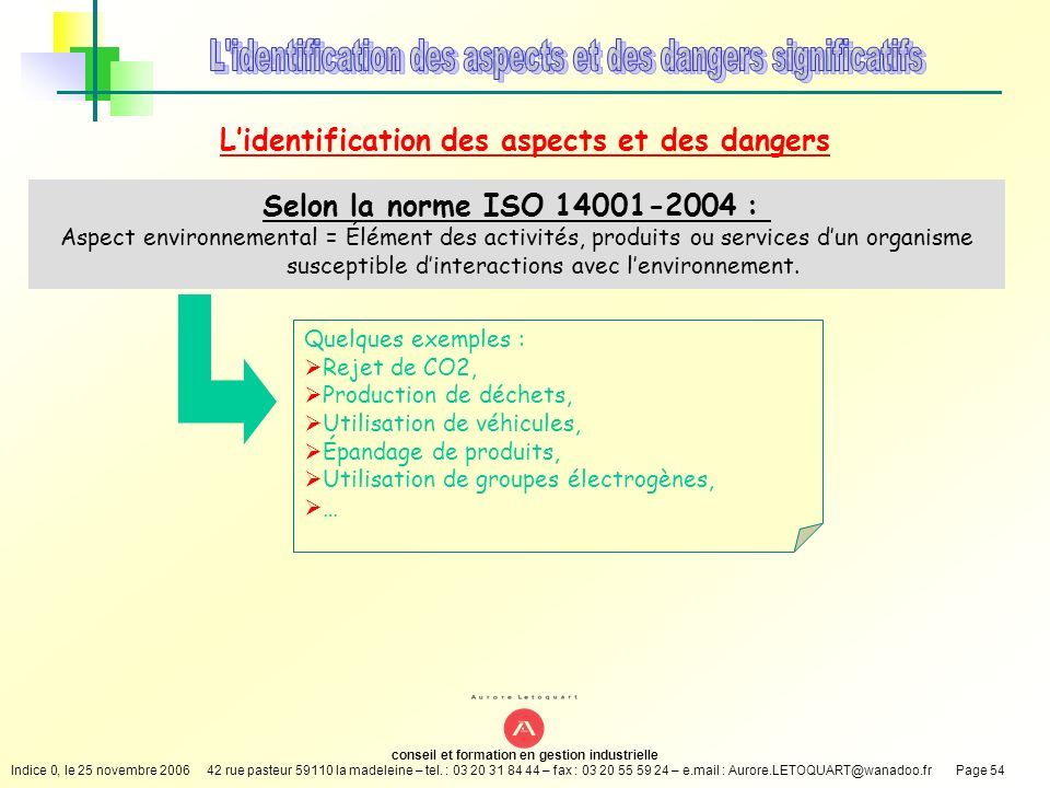 L'identification des aspects et des dangers