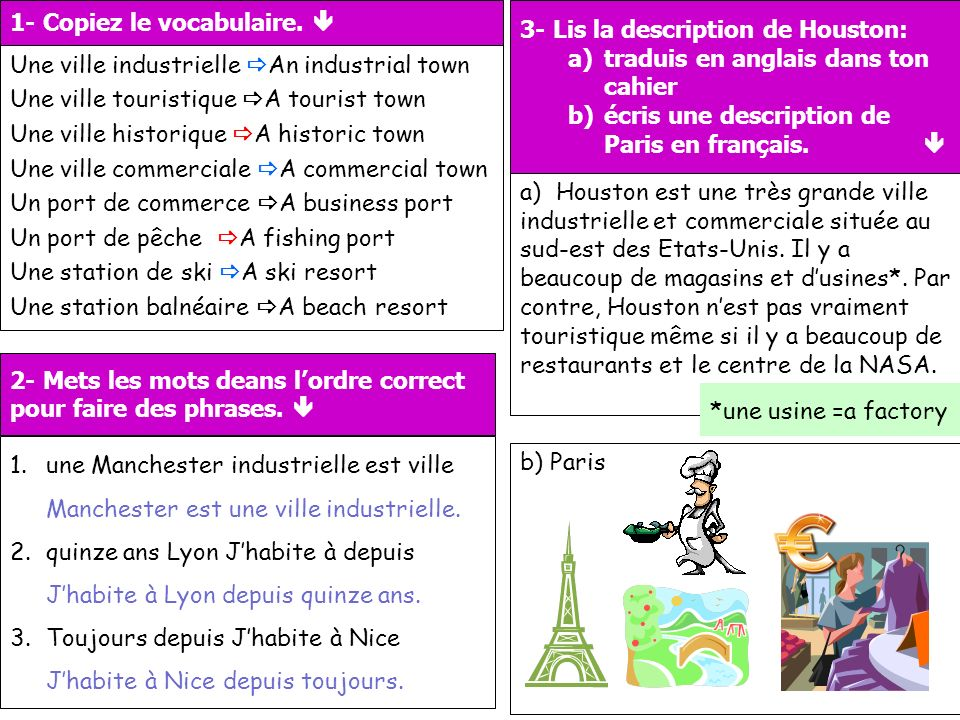 1- Copiez le vocabulaire. 