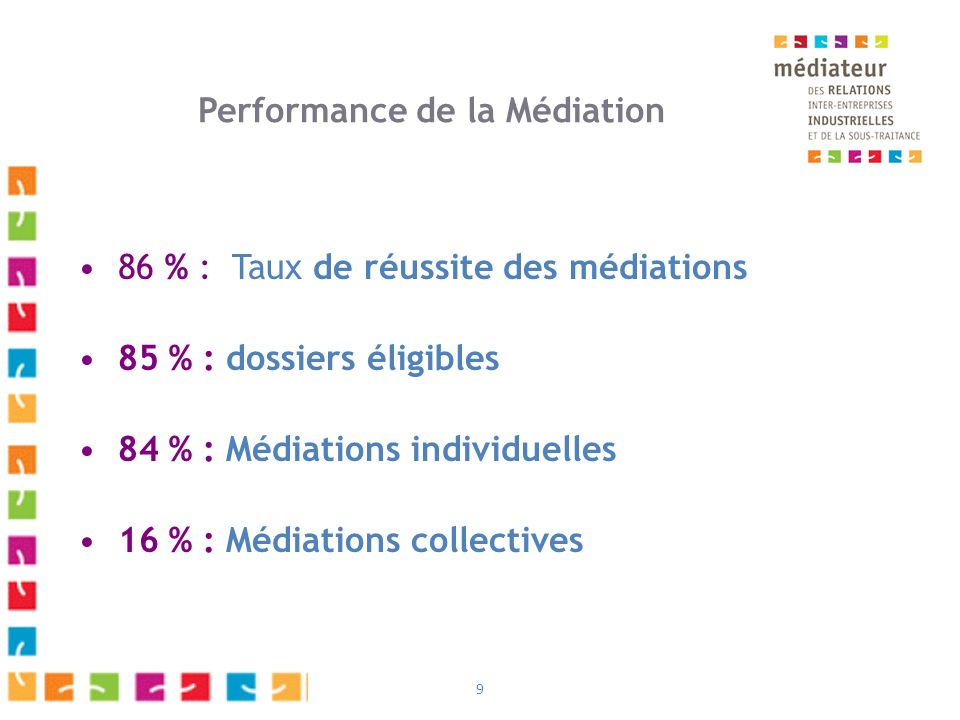 Performance de la Médiation