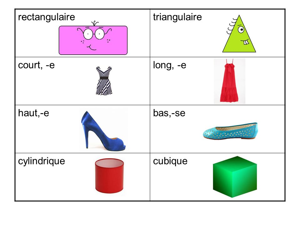 rectangulaire triangulaire court, -e long, -e haut,-e bas,-se cylindrique cubique