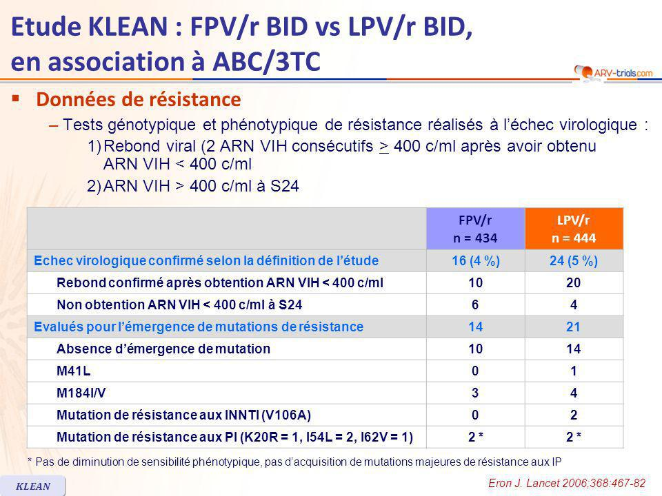 Etude KLEAN : FPV/r BID vs LPV/r BID, en association à ABC/3TC