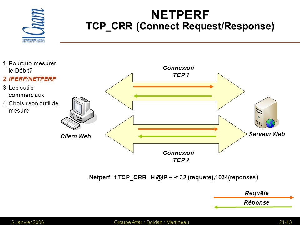 NETPERF TCP_CRR (Connect Request/Response)