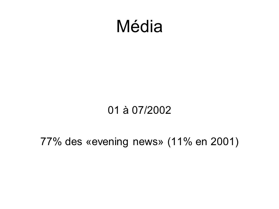 77% des «evening news» (11% en 2001)