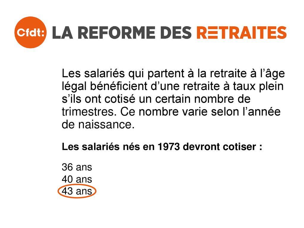 Quizz Le Defi Des Retraites Ppt Telecharger