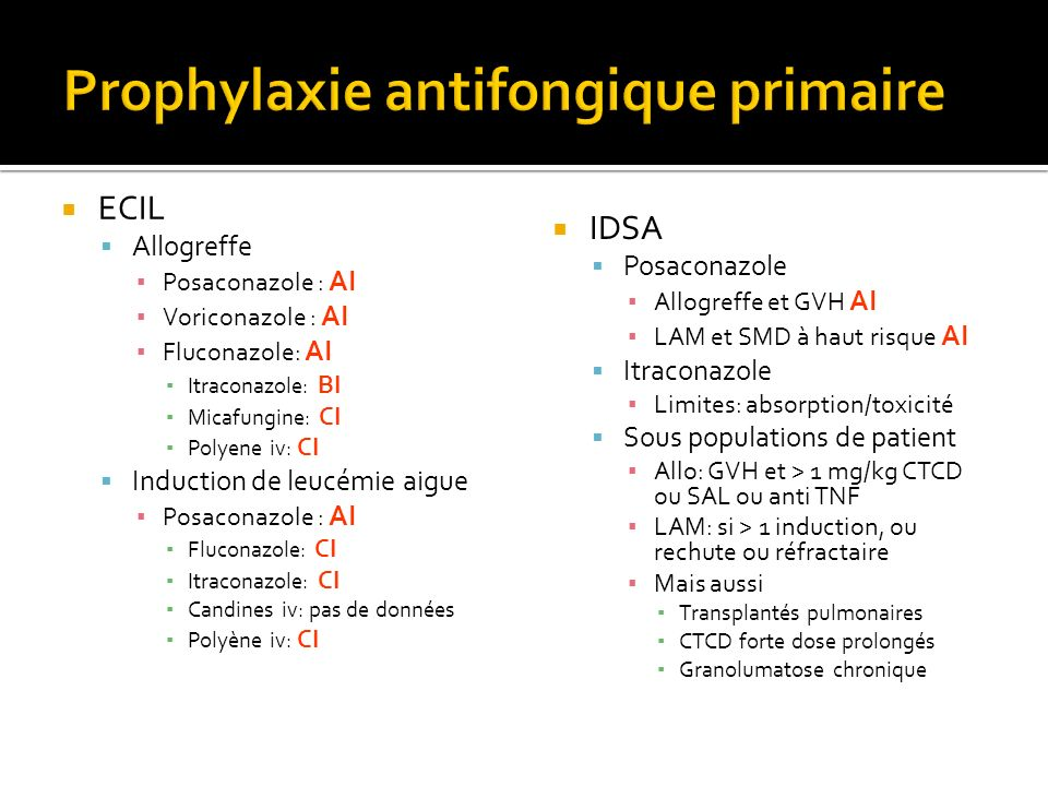 Prophylaxie antifongique primaire