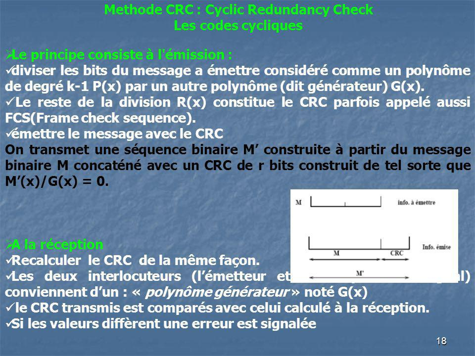 Methode CRC : Cyclic Redundancy Check
