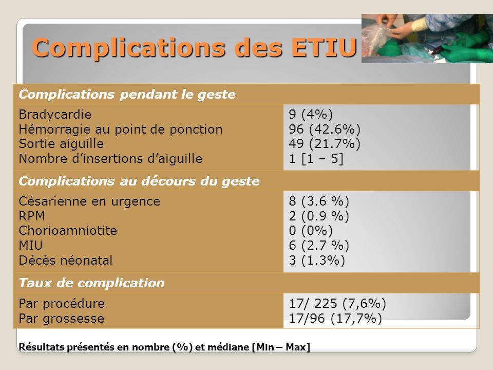 Complications des ETIU
