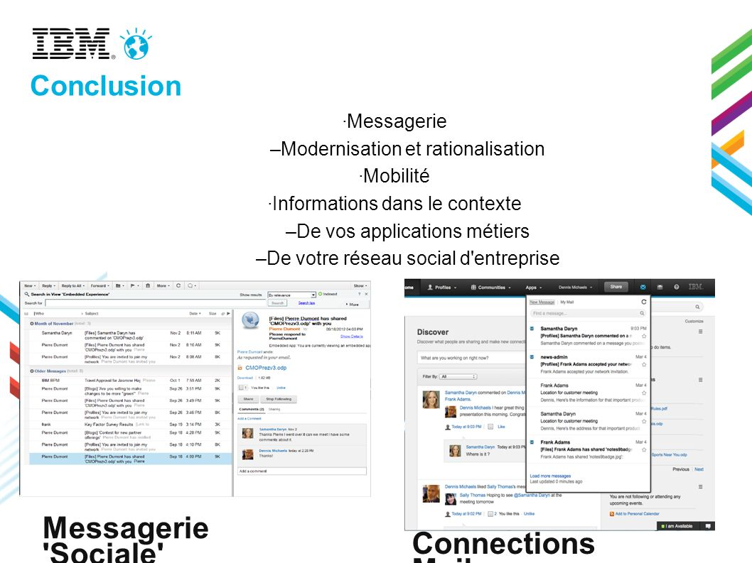 Messagerie Sociale Connections Mail Conclusion Messagerie