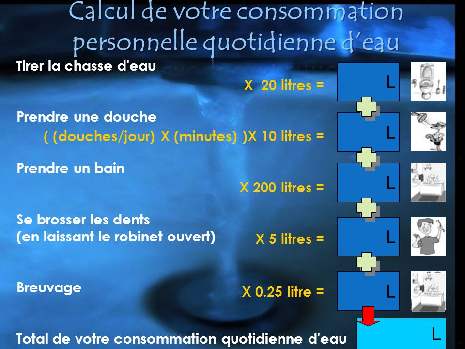 Une animation offerte par le r seau in terre actif ppt t l charger - Consommation moyenne d eau pour une douche ...