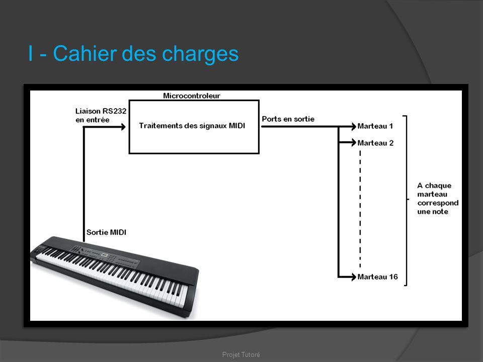 Soutenance Projet Tutore Ppt Video Online Telecharger