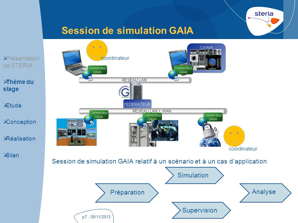 Session de simulation GAIA