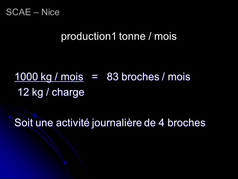 production1 tonne / mois