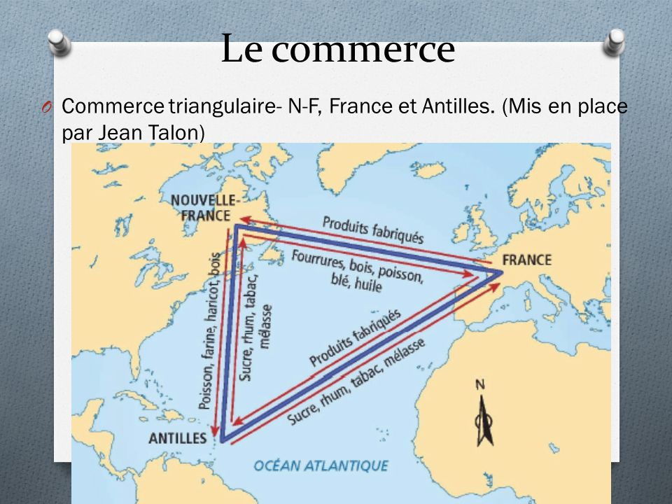 Le commerce Commerce triangulaire- N-F, France et Antilles. (Mis en place par Jean Talon)