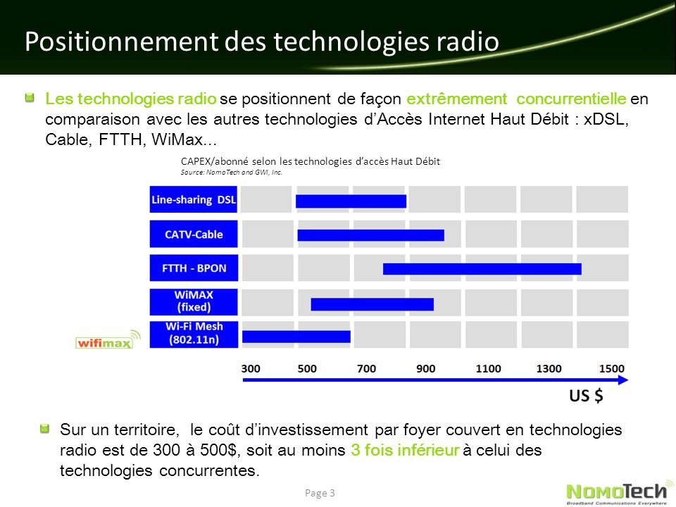 Positionnement des technologies radio