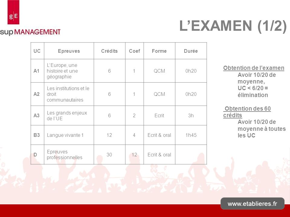 L'EXAMEN (1/2)   Obtention de l'examen