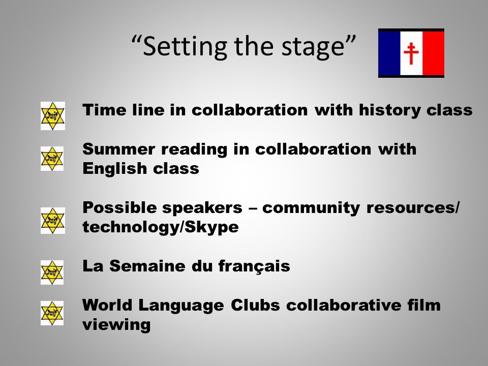 Setting the stage Time line in collaboration with history class