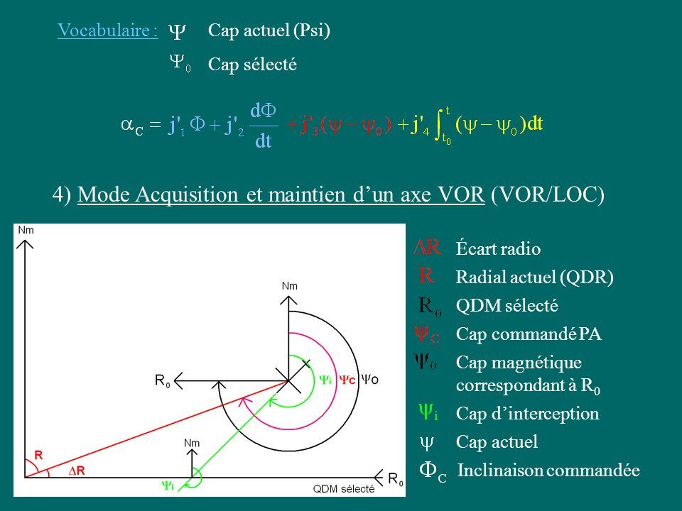 4) Mode Acquisition et maintien d'un axe VOR (VOR/LOC)