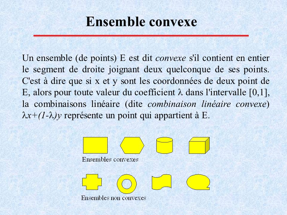 Ensemble convexe