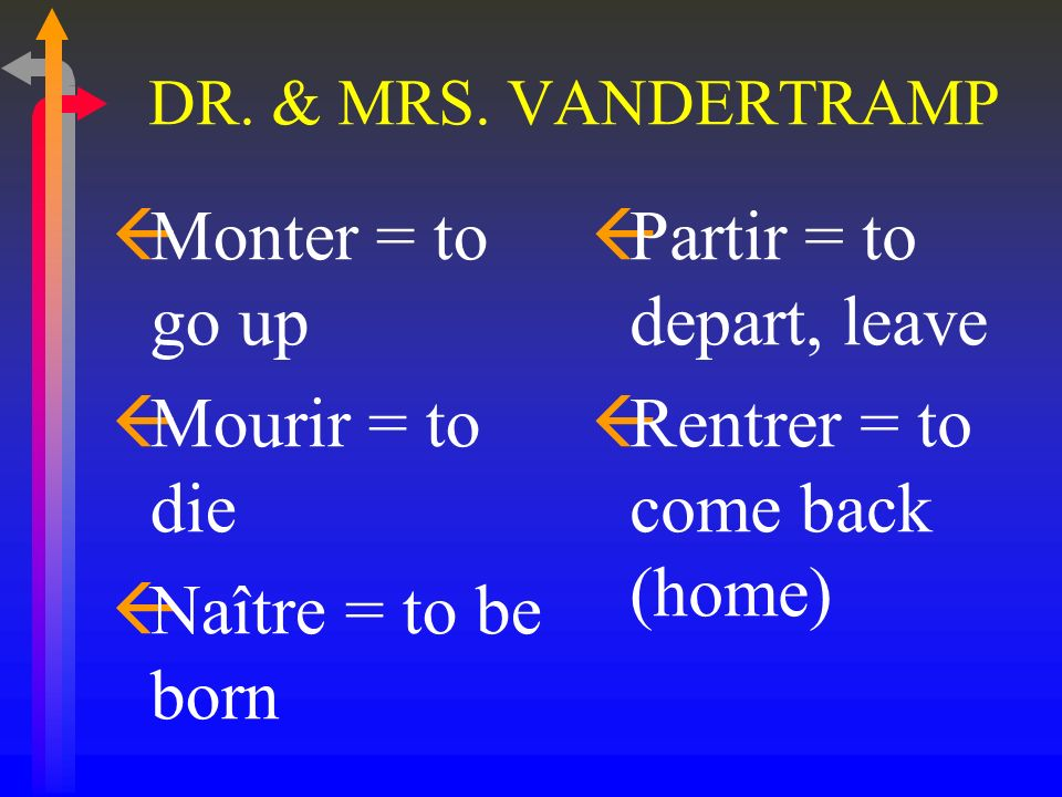 Partir = to depart, leave Rentrer = to come back (home)