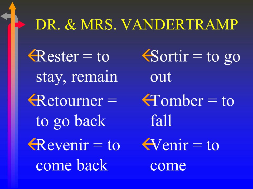 Rester = to stay, remain Retourner = to go back Revenir = to come back