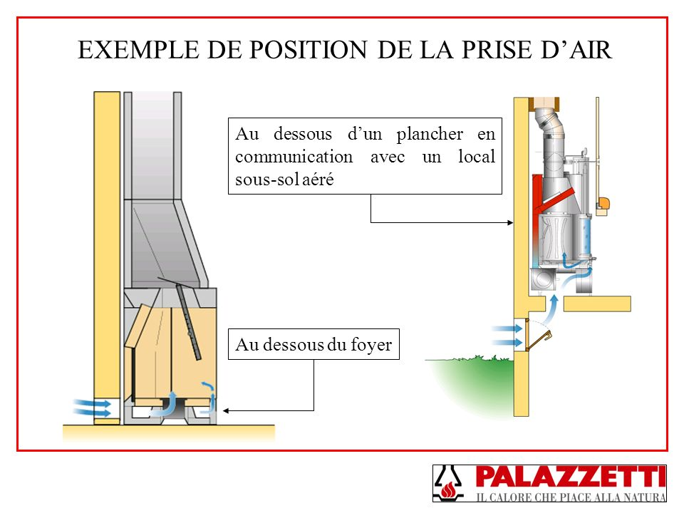 EXEMPLE DE POSITION DE LA PRISE D'AIR