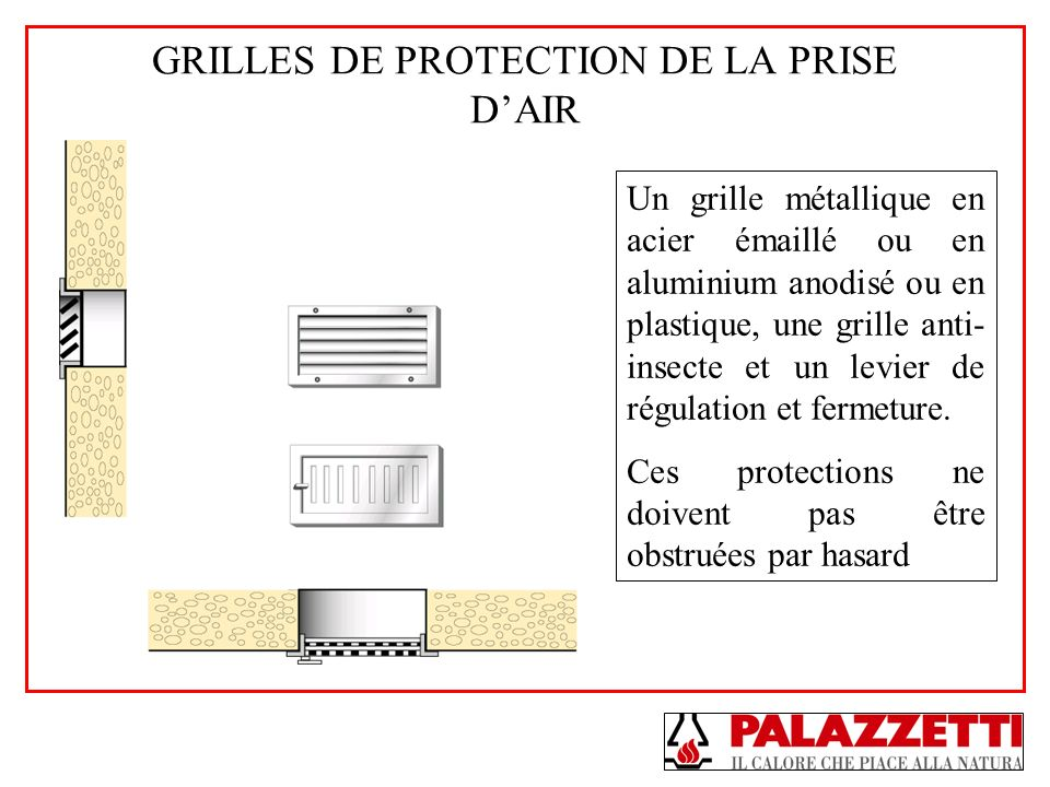 GRILLES DE PROTECTION DE LA PRISE D'AIR