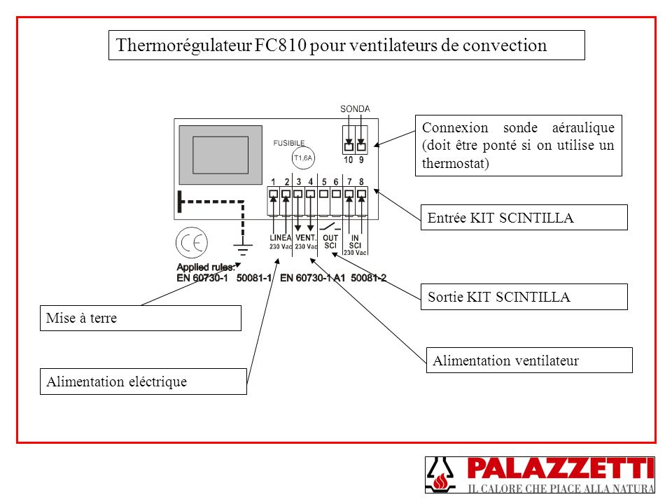 Thermorégulateur FC810 pour ventilateurs de convection