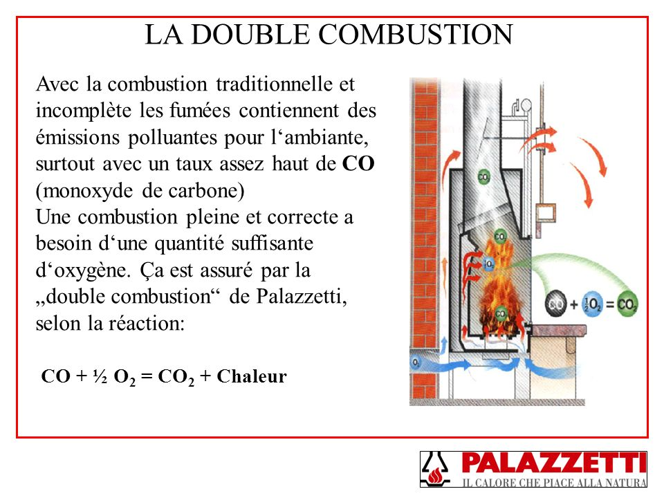 LA DOUBLE COMBUSTION