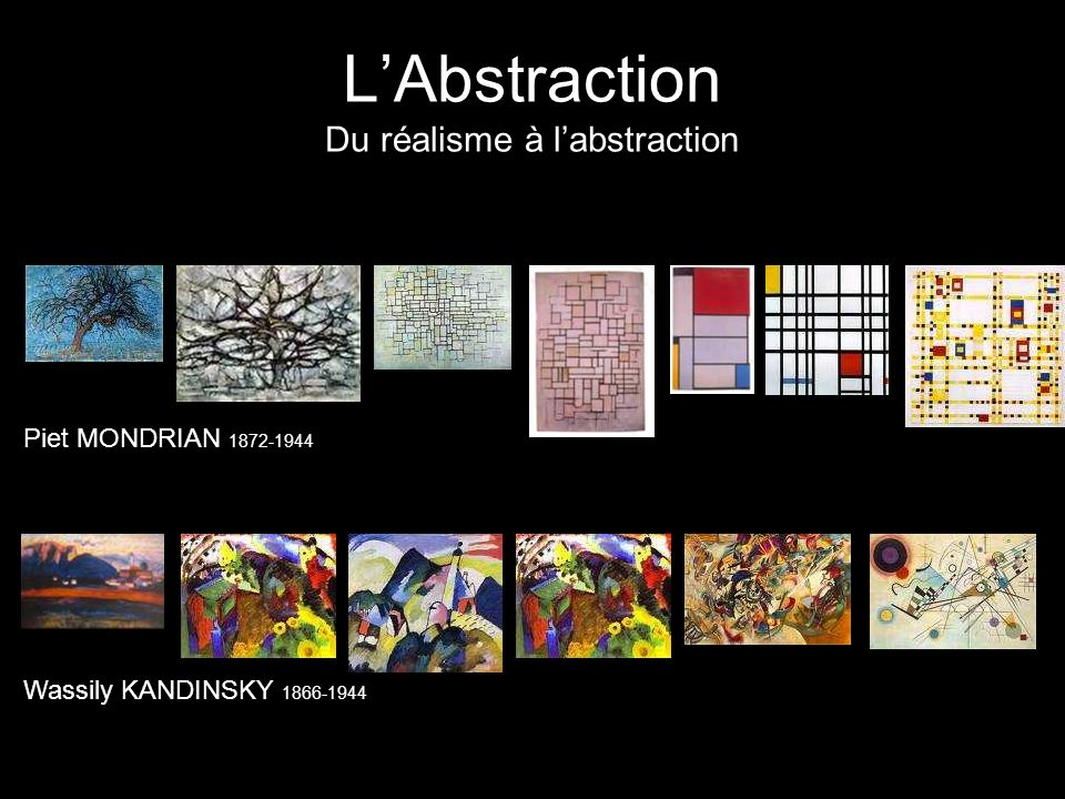 L'Abstraction Du réalisme à l'abstraction