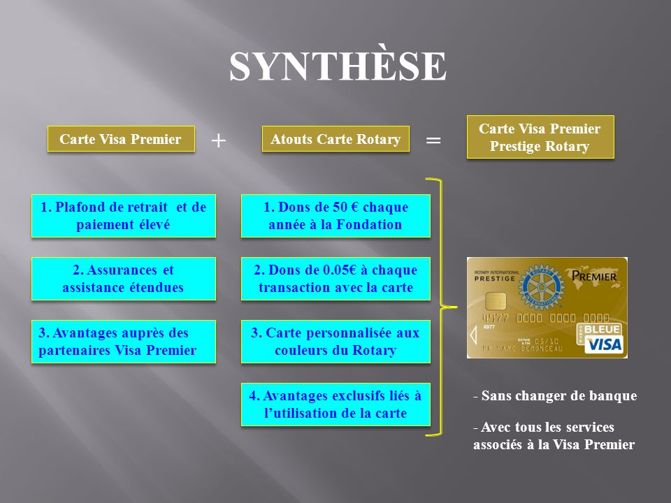 Plafond Depenses Carte Visa Premier Maison Image Idee