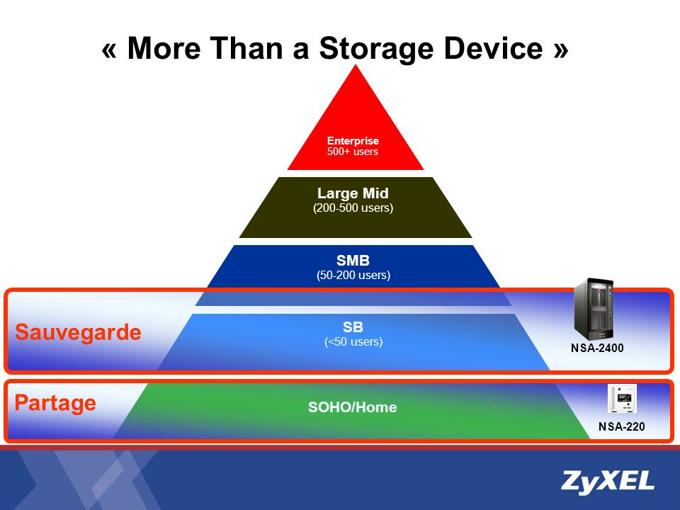 « More Than a Storage Device »