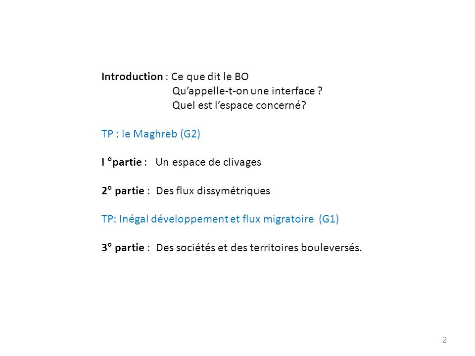 Introduction : Ce que dit le BO