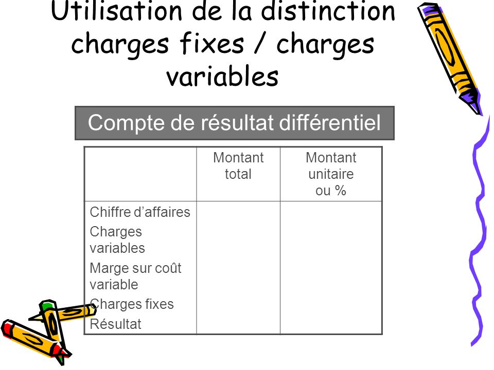 Utilisation de la distinction charges fixes / charges variables