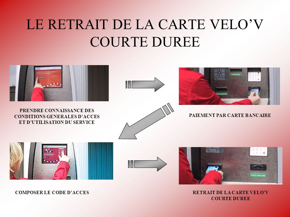 LE RETRAIT DE LA CARTE VELO'V COURTE DUREE