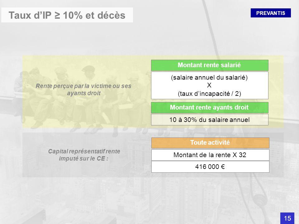 gestion et tarification des at mp ppt video online t l charger. Black Bedroom Furniture Sets. Home Design Ideas