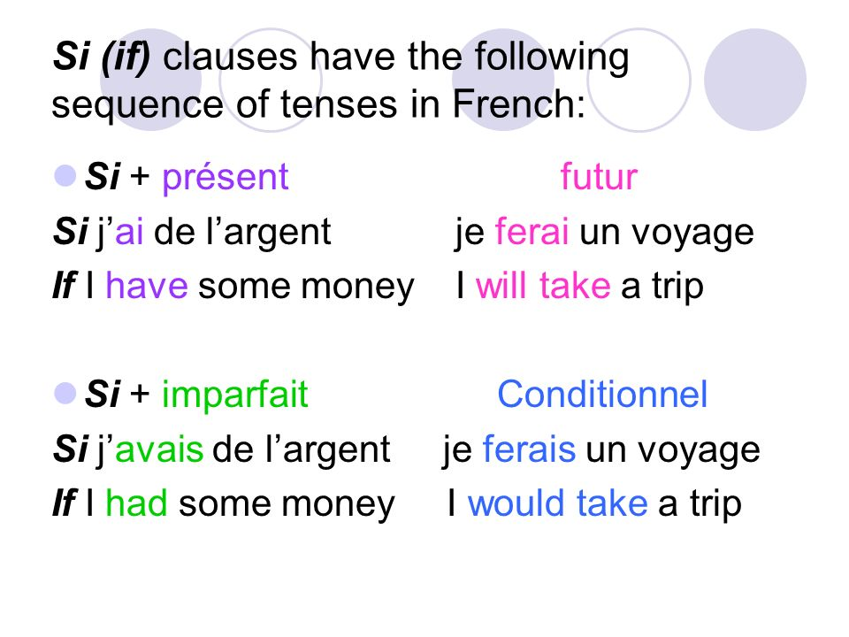 Si (if) clauses have the following sequence of tenses in French: